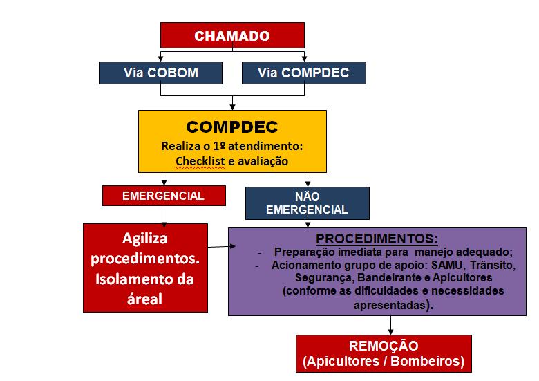 COMPDEC