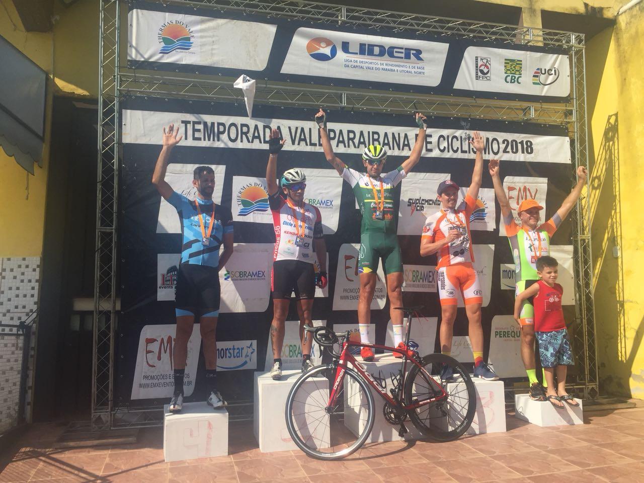 Eder Camargo Ciclismo
