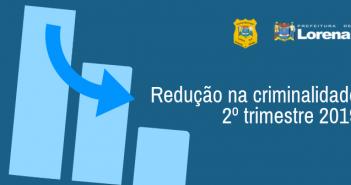 Redução na criminalidade 2º trimestre 2019