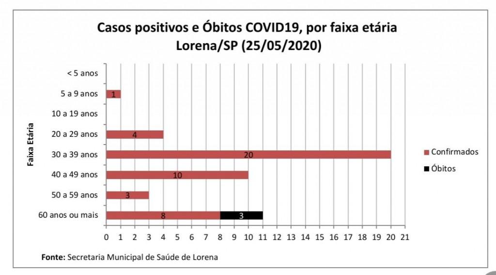 graf-25.05.2020
