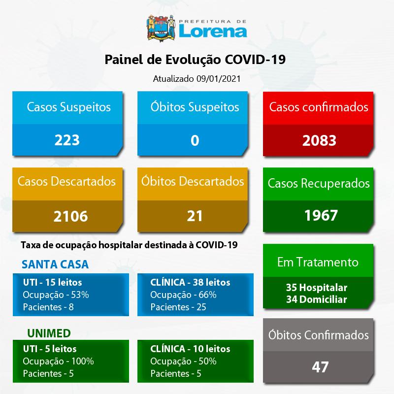 Boletim-Covid-090121