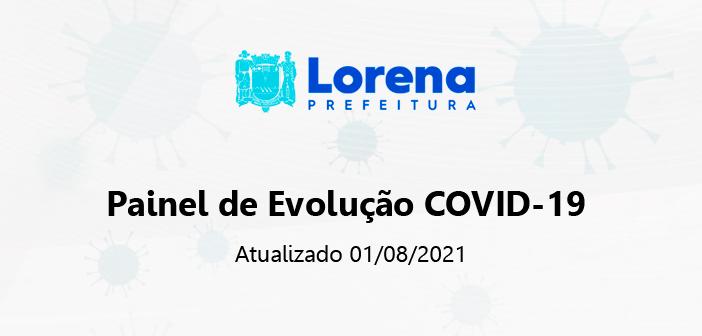 BOLETIM CORONAVÍRUS 01 DE AGOSTO