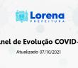 Capa-Covid 07-10-2021