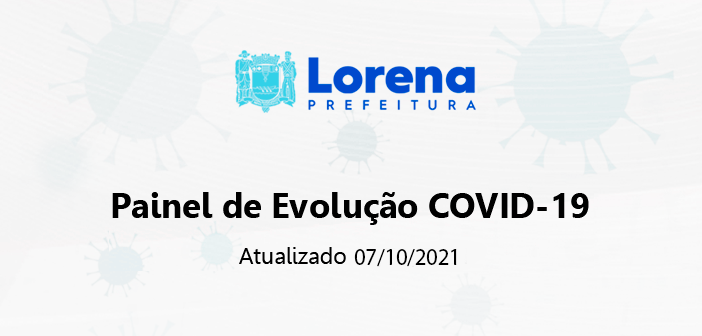 BOLETIM CORONAVÍRUS 07 DE OUTUBRO