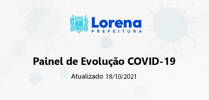 BOLETIM CORONAVÍRUS 18 DE OUTUBRO